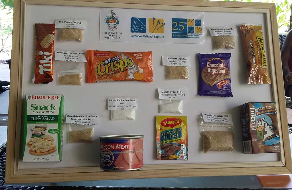 CDRC Sugar Display